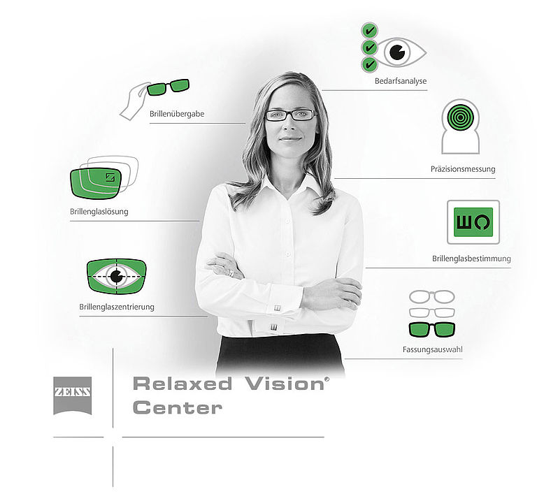 Relaxed Vision Center zertifizierte Seh-Analyse